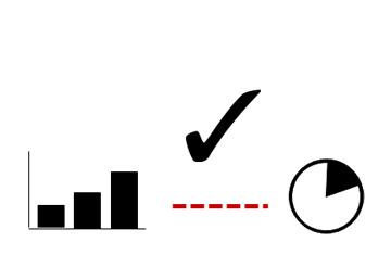 Billing & Accounting - GAAP
