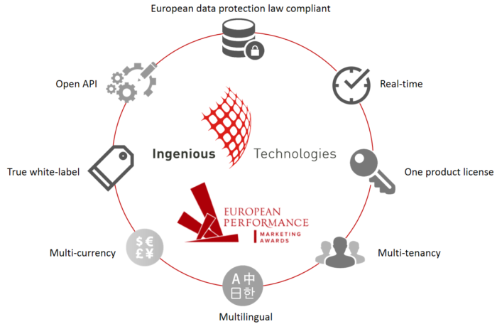 ingenious-technologies-value-proposition
