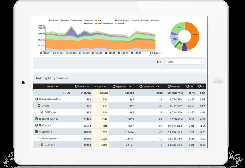 omni channel tracking ipad