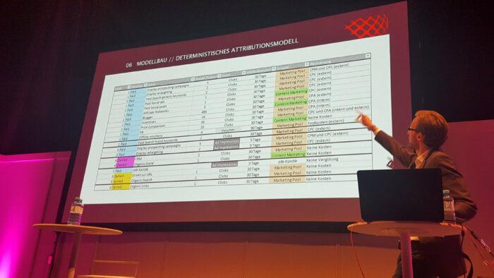 Ingenious Masterclass OMR17: Deterministic Attribution Model